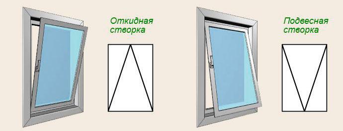 окна пермь