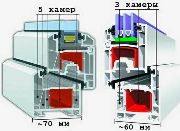 установка пластиковых окон Пермь